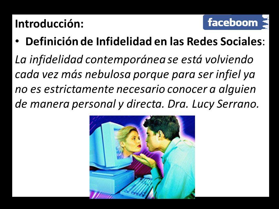 Introducción: Definición de Infidelidad en las Redes Sociales:
