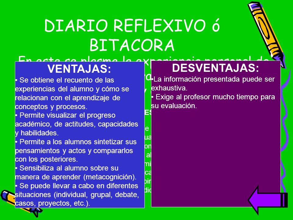 DIARIO REFLEXIVO ó BITACORA