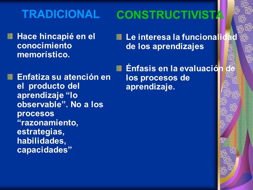 TRADICIONAL CONSTRUCTIVISTA