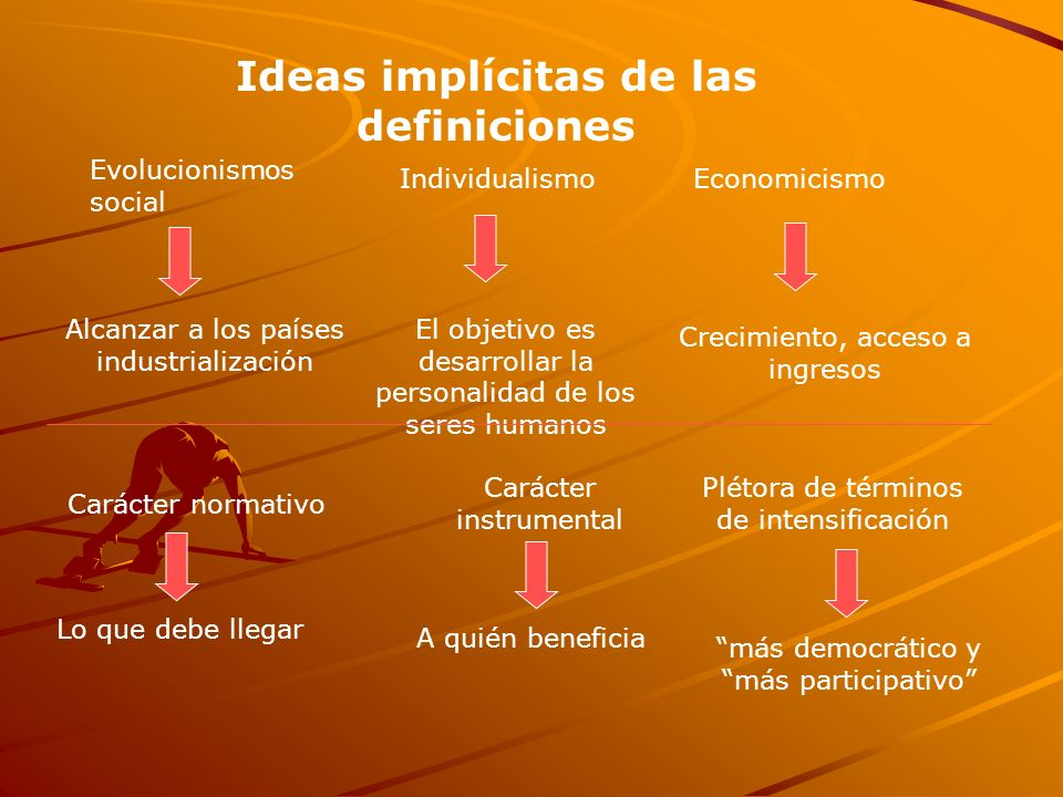Ideas implícitas de las definiciones