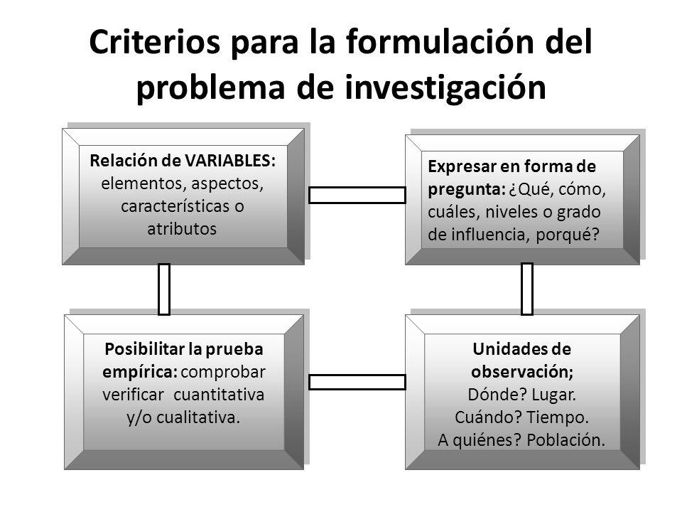 Criterios para la formulación del problema de investigación