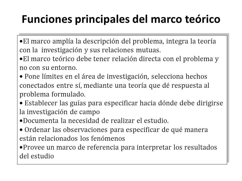Funciones principales del marco teórico