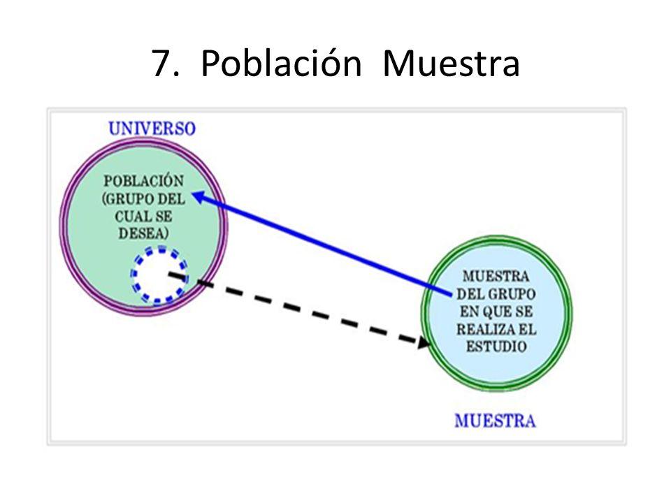 7. Población Muestra