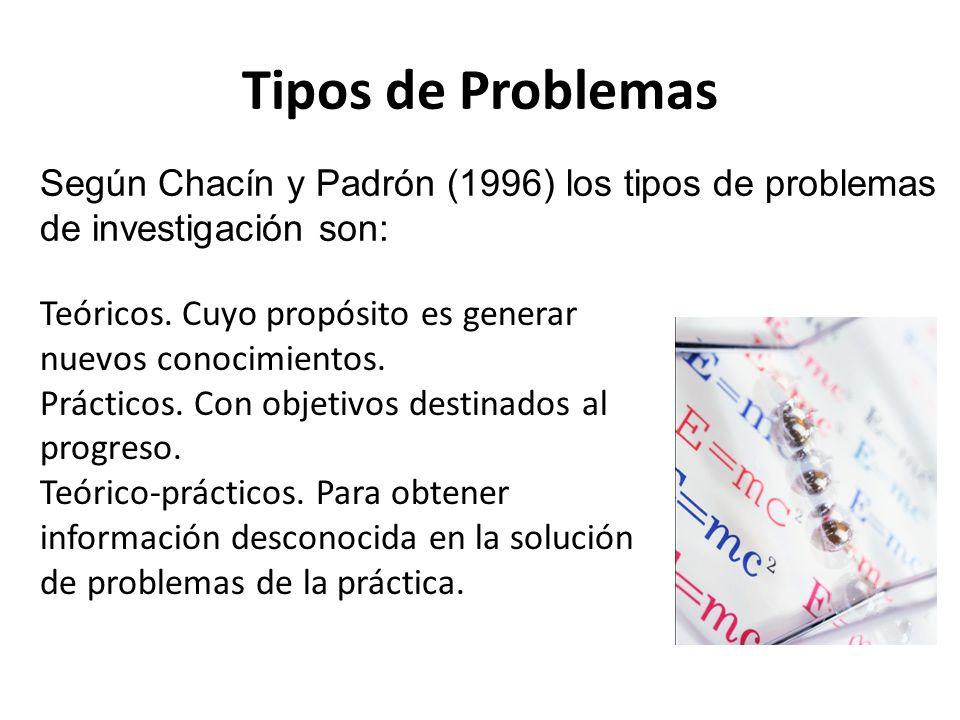 Tipos de Problemas Según Chacín y Padrón (1996) los tipos de problemas de investigación son: