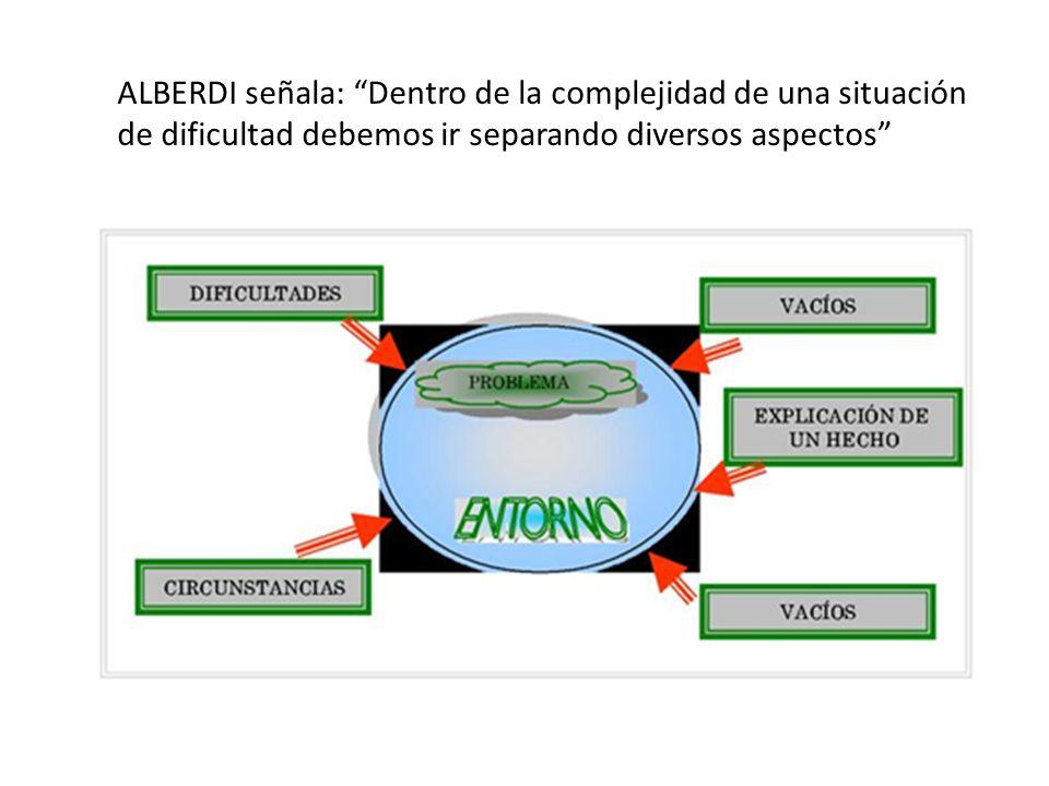 ALBERDI señala: Dentro de la complejidad de una situación de dificultad debemos ir separando diversos aspectos