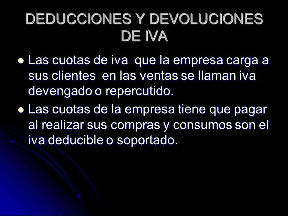 DEDUCCIONES Y DEVOLUCIONES DE IVA