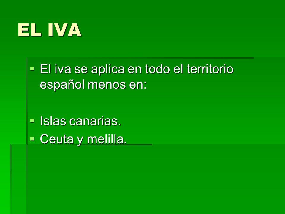 EL IVA El iva se aplica en todo el territorio español menos en: