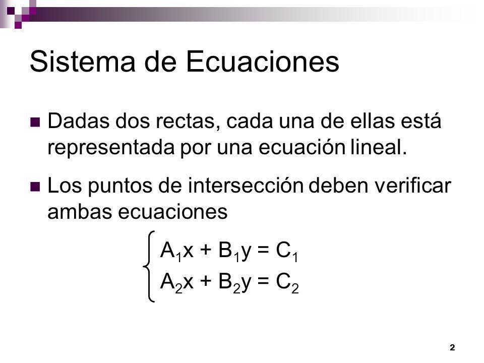Sistema de Ecuaciones Dadas dos rectas, cada una de ellas está representada por una ecuación lineal.