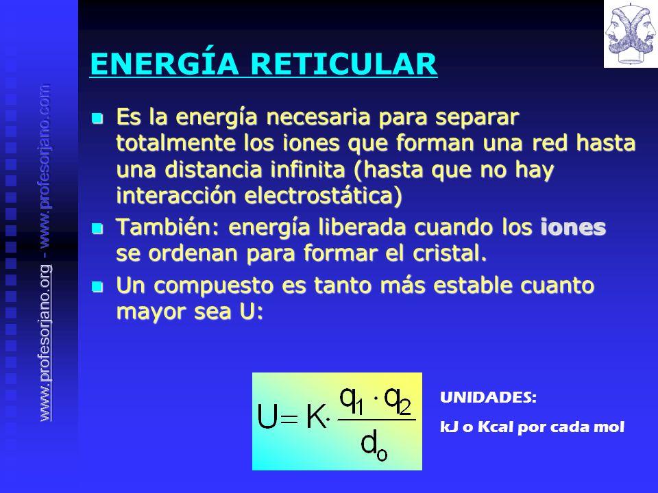 ENERGÍA RETICULAR
