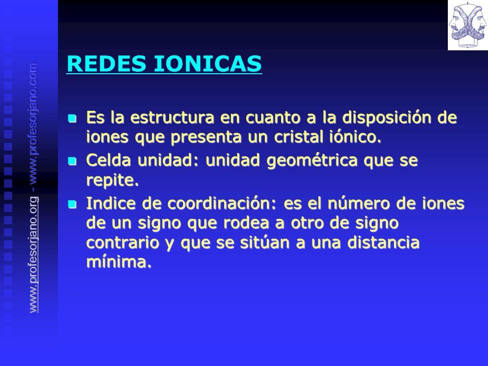 REDES IONICAS Es la estructura en cuanto a la disposición de iones que presenta un cristal iónico. Celda unidad: unidad geométrica que se repite.