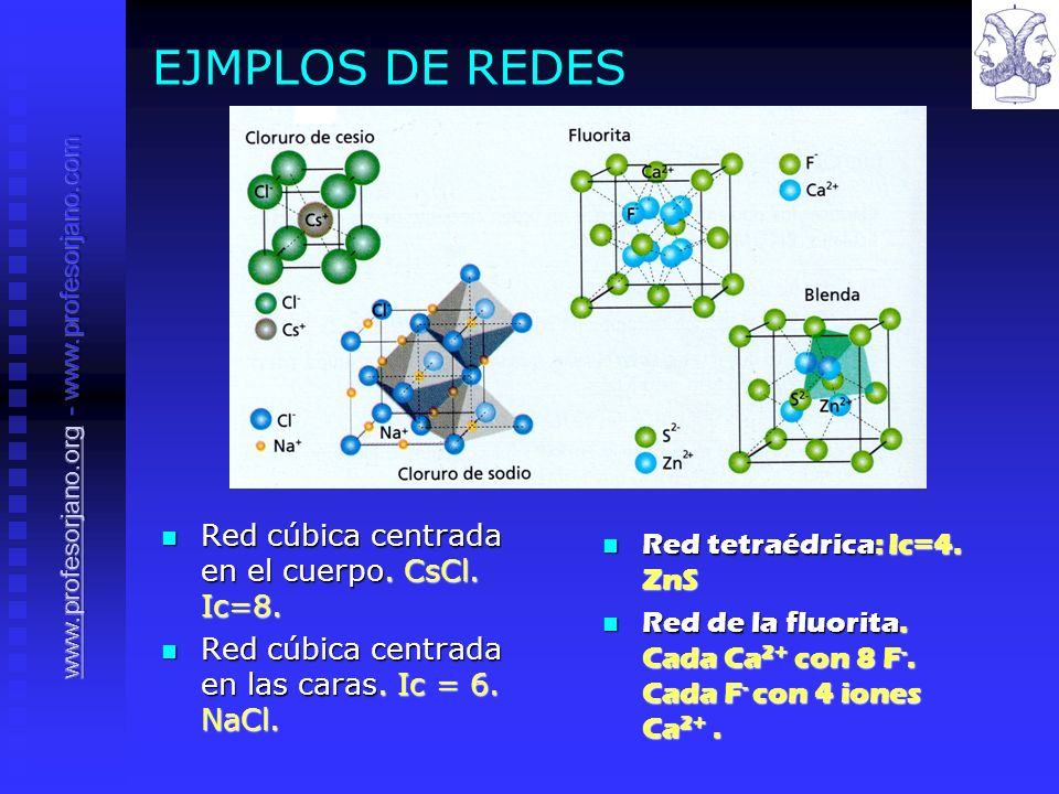 EJMPLOS DE REDES Red cúbica centrada en el cuerpo. CsCl. Ic=8.