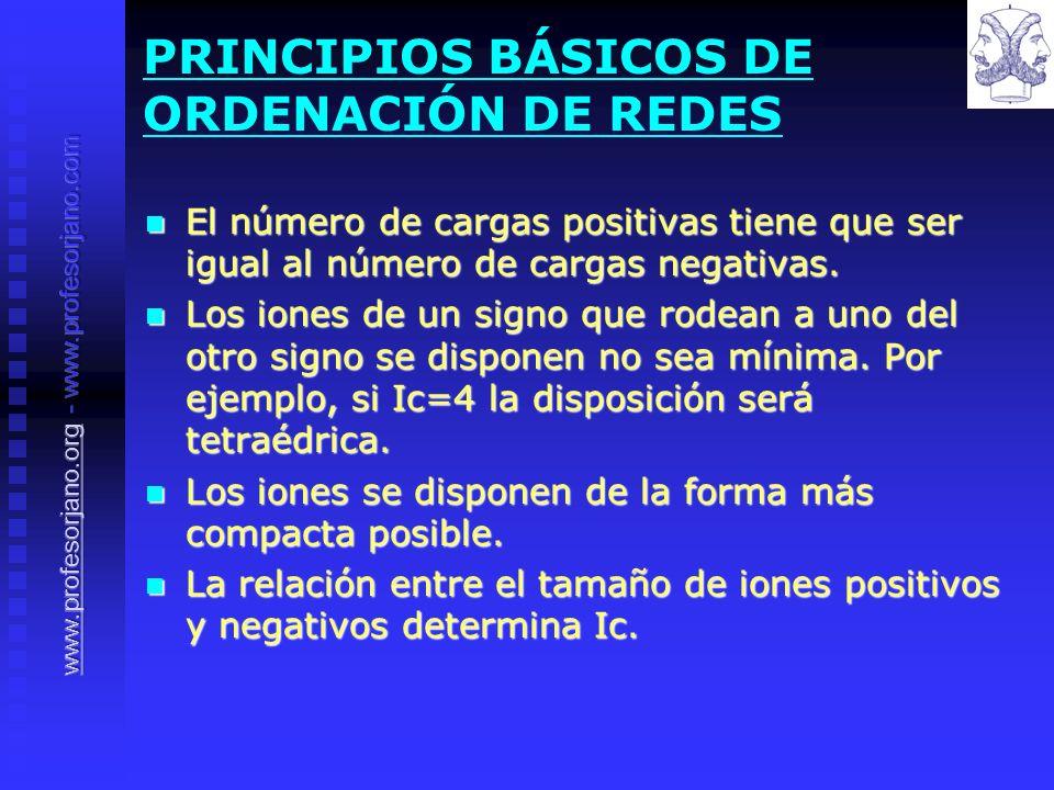 PRINCIPIOS BÁSICOS DE ORDENACIÓN DE REDES
