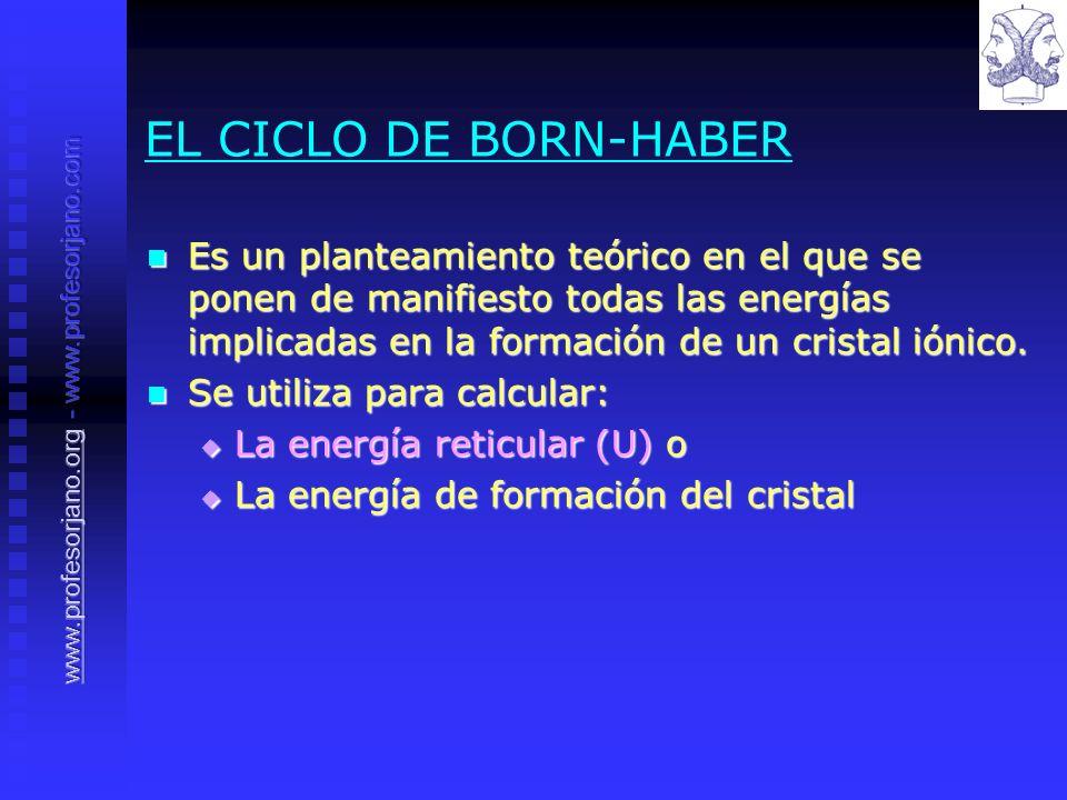 EL CICLO DE BORN-HABER