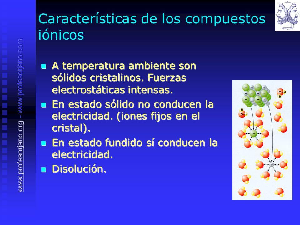 Características de los compuestos iónicos