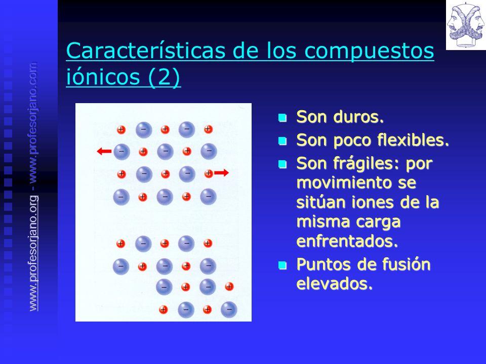 Características de los compuestos iónicos (2)