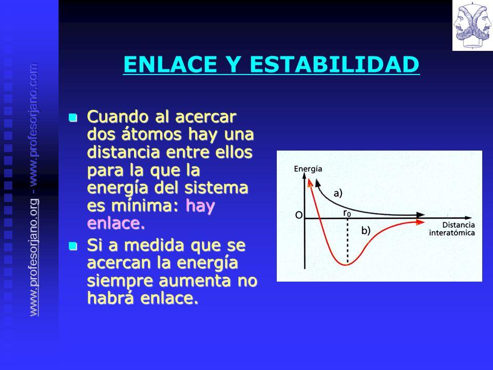ENLACE Y ESTABILIDAD Cuando al acercar dos átomos hay una distancia entre ellos para la que la energía del sistema es mínima: hay enlace.