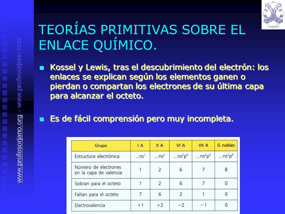 TEORÍAS PRIMITIVAS SOBRE EL ENLACE QUÍMICO.