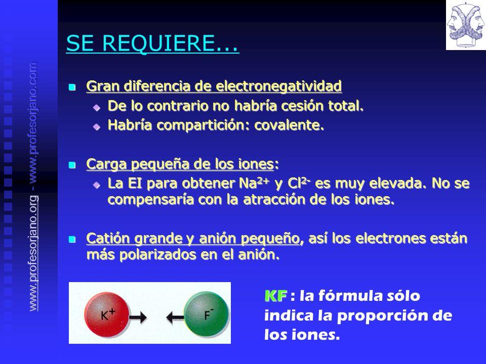 SE REQUIERE... KF : la fórmula sólo indica la proporción de los iones.