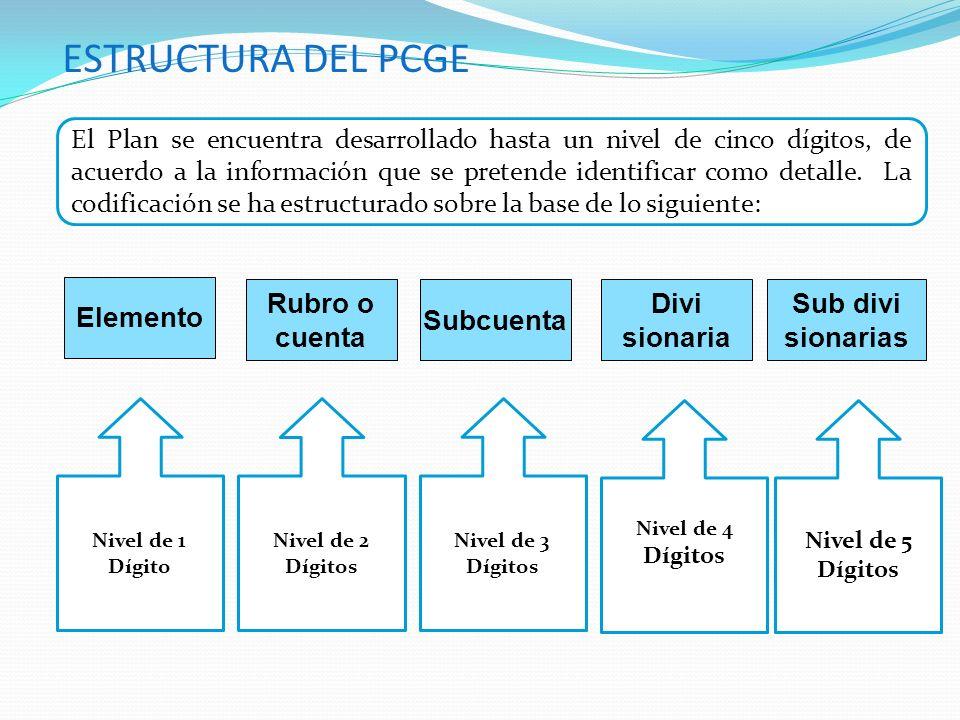 ESTRUCTURA DEL PCGE Elemento Rubro o cuenta Subcuenta Divi sionaria