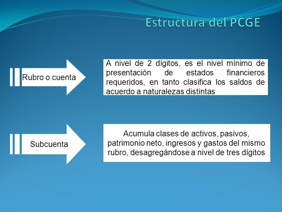 Estructura del PCGERubro o cuenta.
