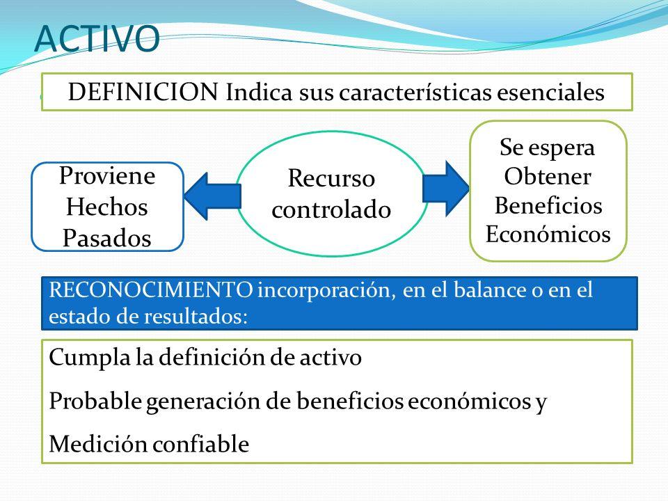 DEFINICION Indica sus características esenciales