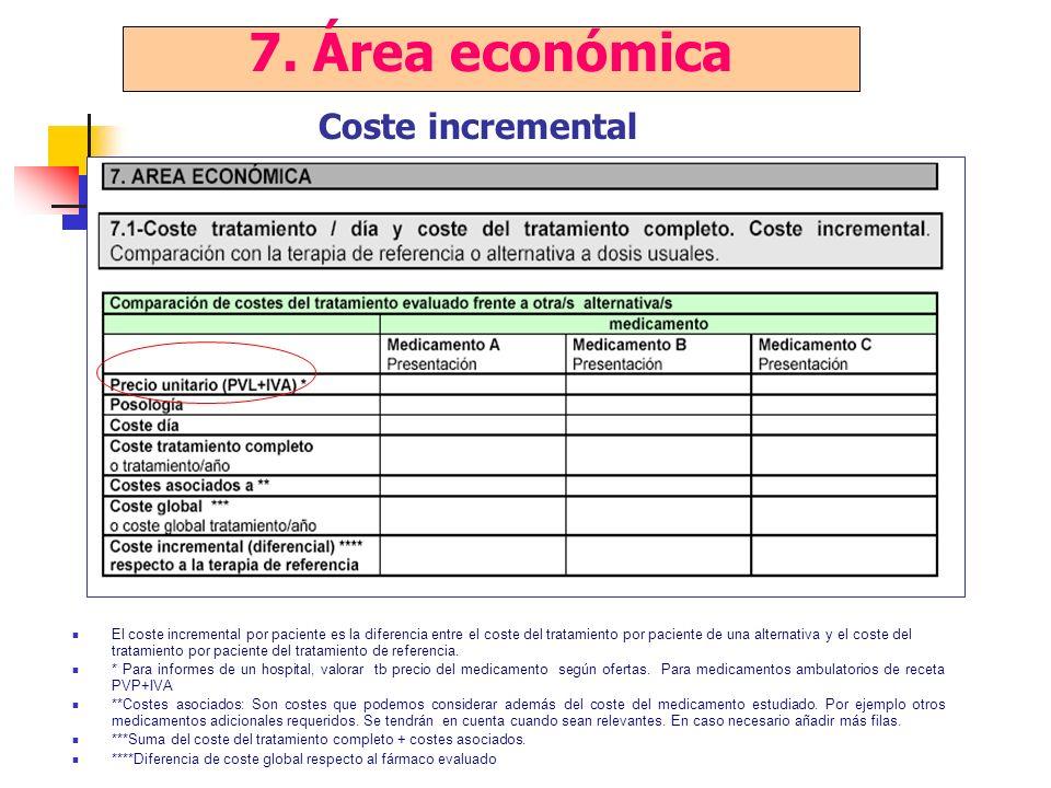 7. Área económica Coste incremental