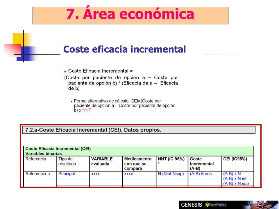 7. Área económica Coste eficacia incremental