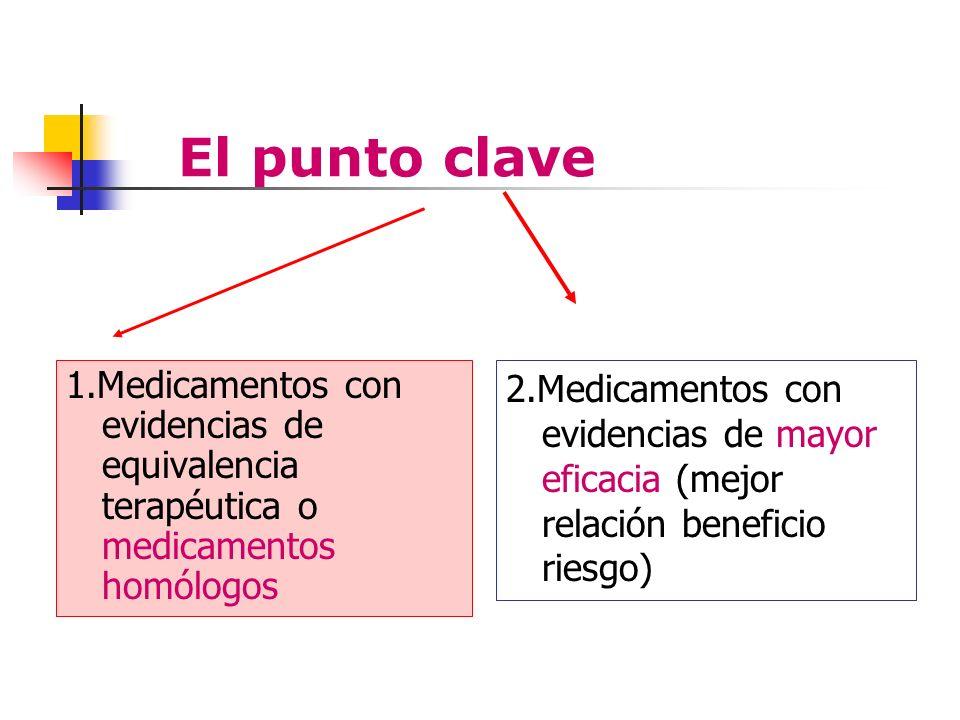 El punto clave 1.Medicamentos con evidencias de equivalencia terapéutica o medicamentos homólogos.