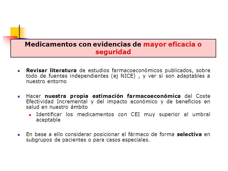 Medicamentos con evidencias de mayor eficacia o seguridad