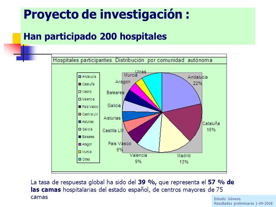 Proyecto de investigación : Han participado 200 hospitales