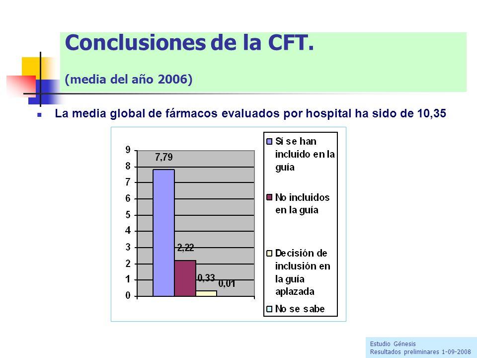 Conclusiones de la CFT. (media del año 2006)