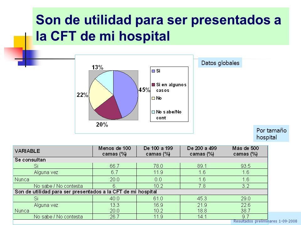 Son de utilidad para ser presentados a la CFT de mi hospital