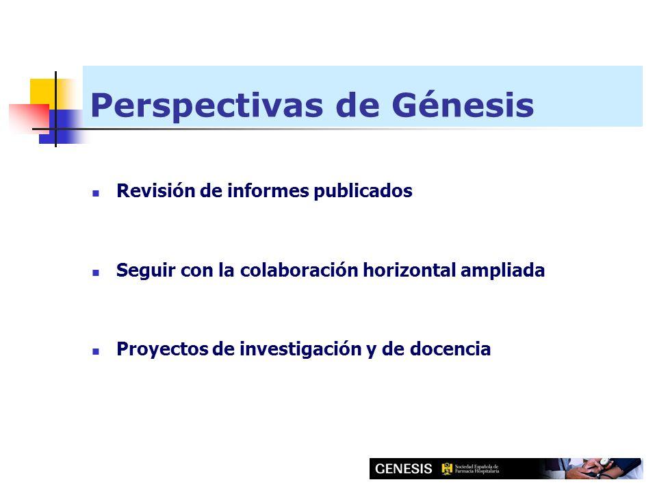 Perspectivas de Génesis