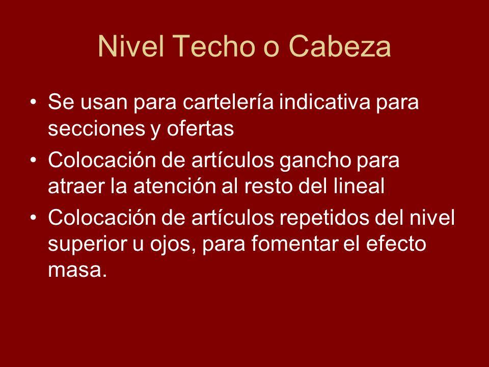 Nivel Techo o CabezaSe usan para cartelería indicativa para secciones y ofertas.