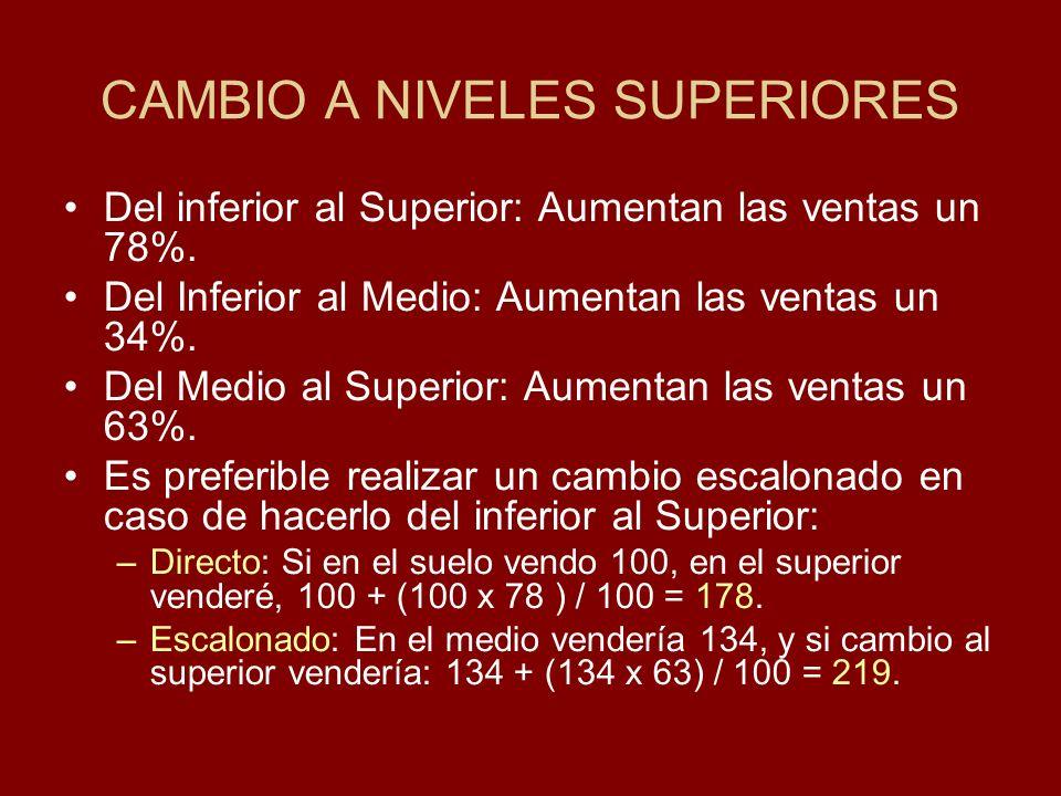 CAMBIO A NIVELES SUPERIORES