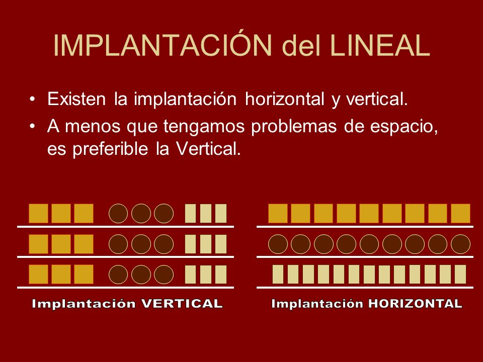 IMPLANTACIÓN del LINEAL