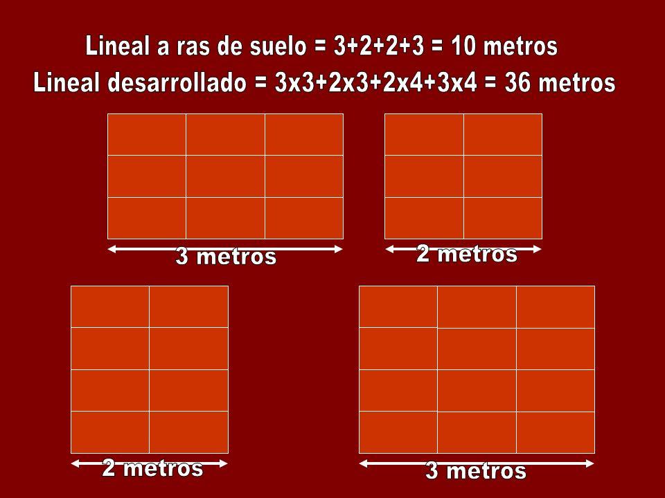 Lineal a ras de suelo = 3+2+2+3 = 10 metros