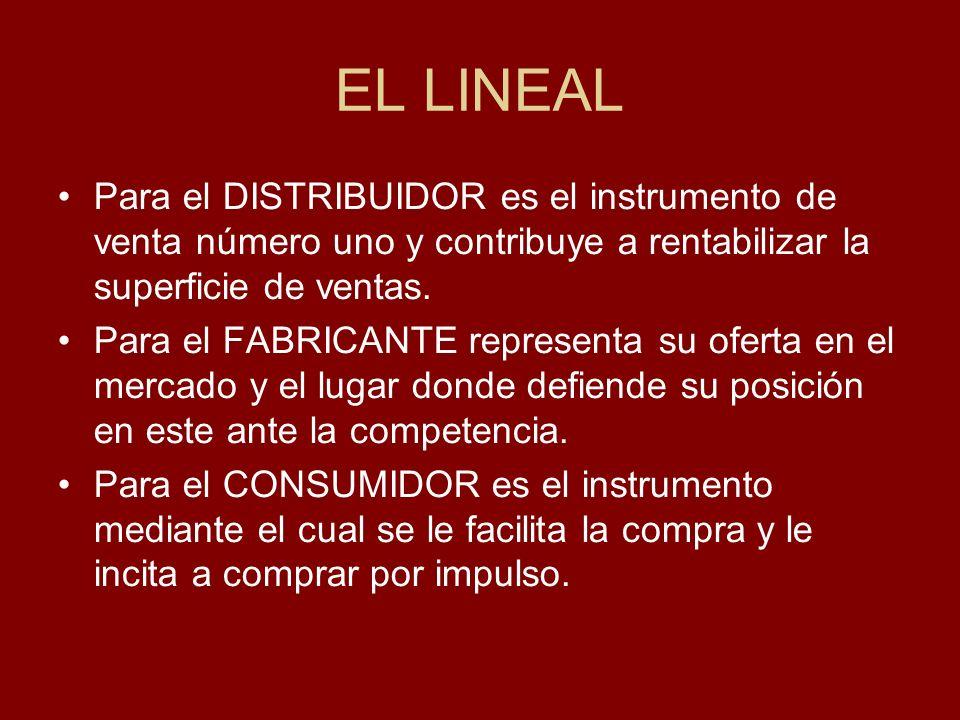 EL LINEALPara el DISTRIBUIDOR es el instrumento de venta número uno y contribuye a rentabilizar la superficie de ventas.