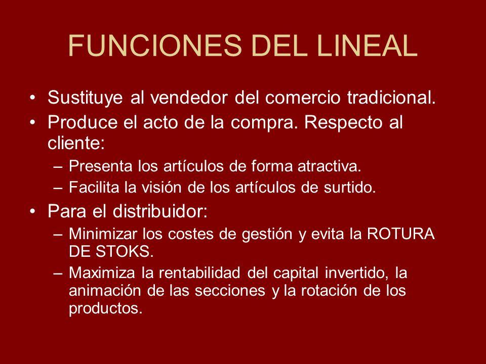 FUNCIONES DEL LINEAL Sustituye al vendedor del comercio tradicional.