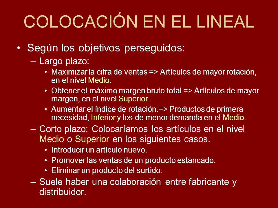 COLOCACIÓN EN EL LINEAL