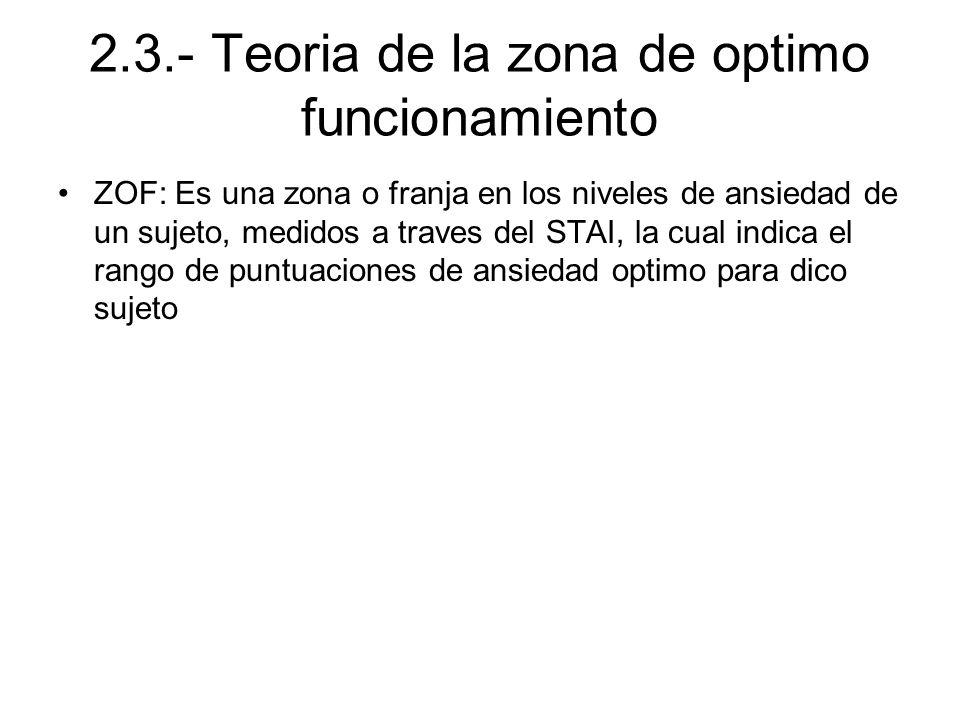2.3.- Teoria de la zona de optimo funcionamiento