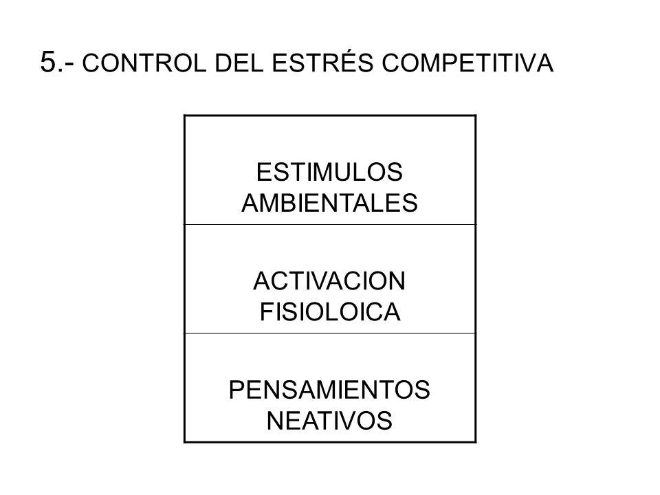 5.- CONTROL DEL ESTRÉS COMPETITIVA