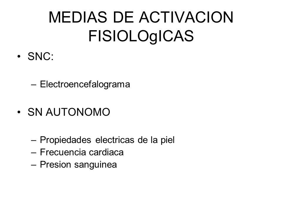 MEDIAS DE ACTIVACION FISIOLOgICAS