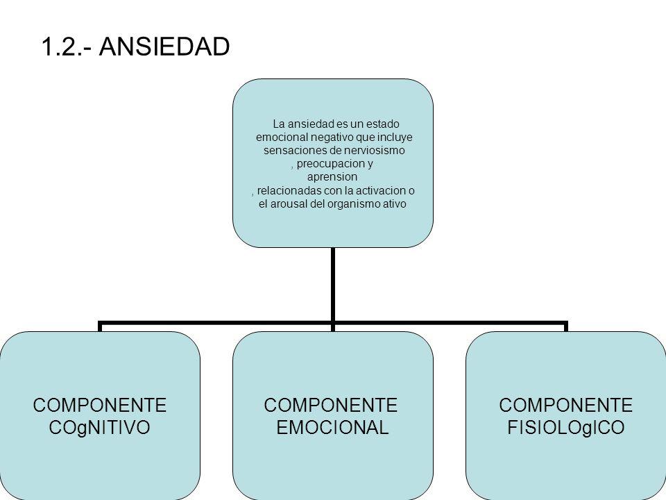1.2.- ANSIEDAD
