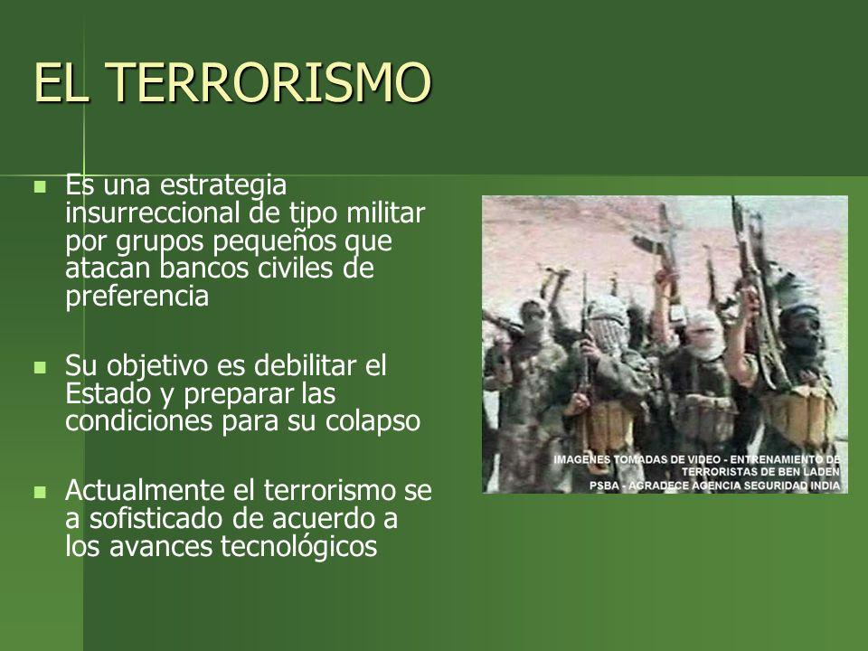 EL TERRORISMOEs una estrategia insurreccional de tipo militar por grupos pequeños que atacan bancos civiles de preferencia.