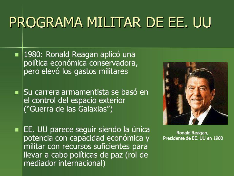 PROGRAMA MILITAR DE EE. UU