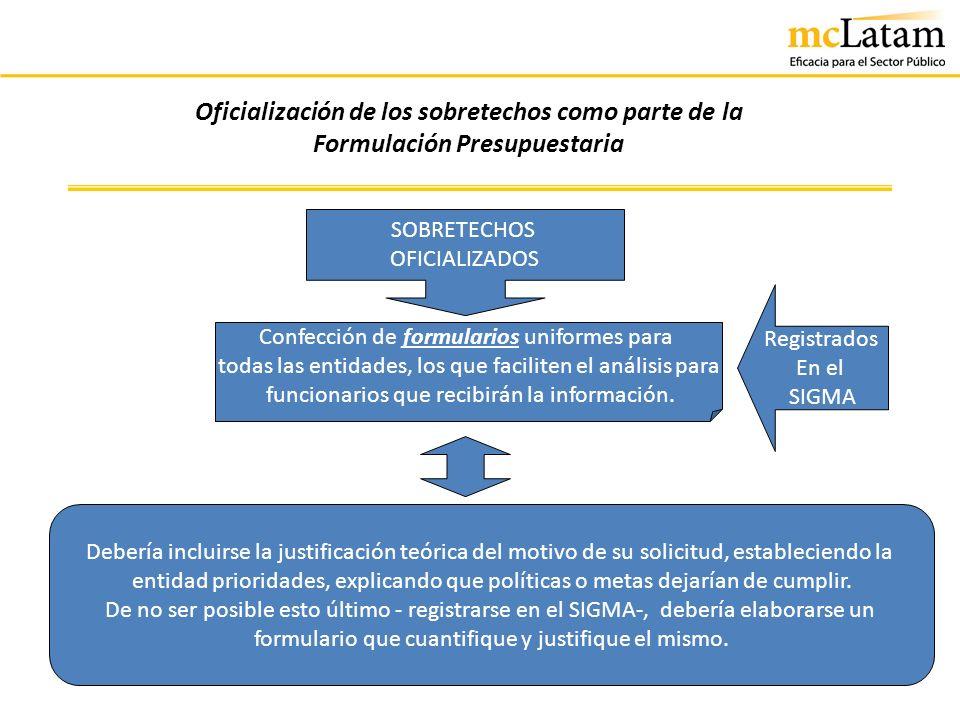 Oficialización de los sobretechos como parte de la