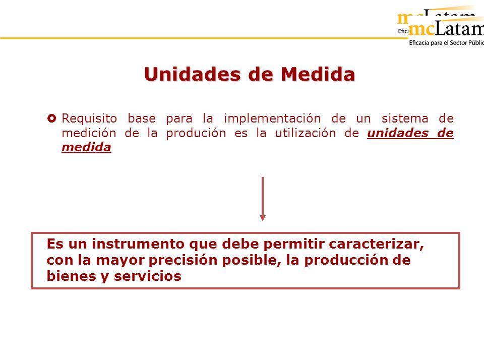 Unidades de Medida Requisito base para la implementación de un sistema de medición de la produción es la utilización de unidades de medida.