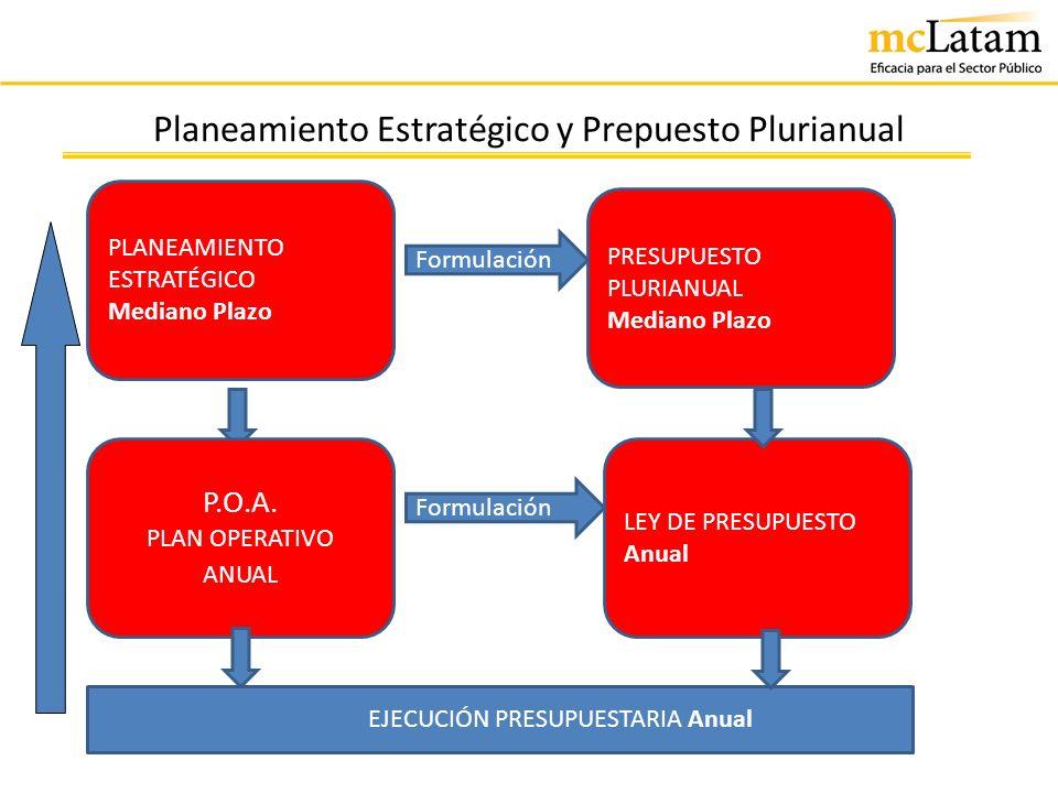 Planeamiento Estratégico y Prepuesto Plurianual