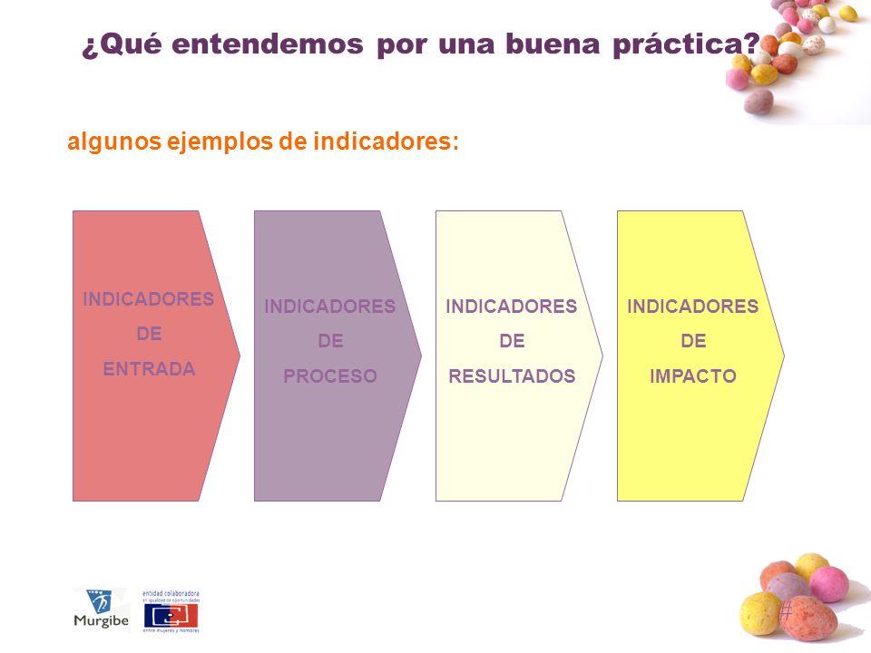 ¿Qué entendemos por una buena práctica